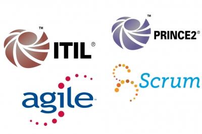 Best Practices Logos